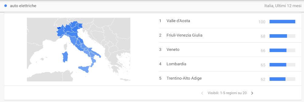 google trends regione